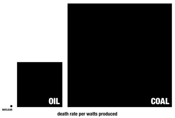 Deathratewatts