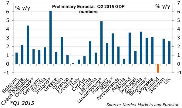 Suomen työmarkkinoiden jäykkyydet, korkeat kustannukset, verot ja sääntely tappavat talouskasvun.